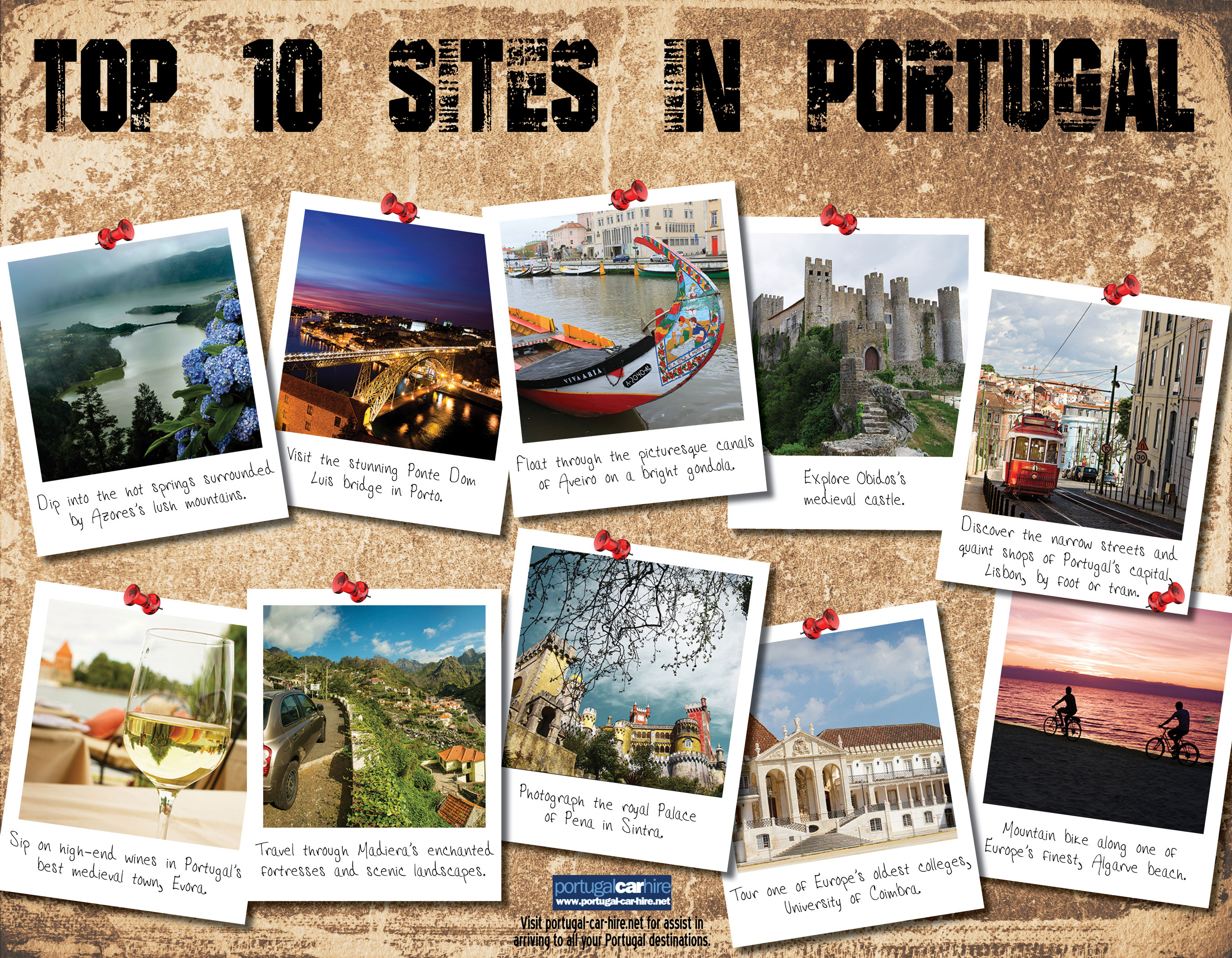 Infographic of Where to stop in Portugal