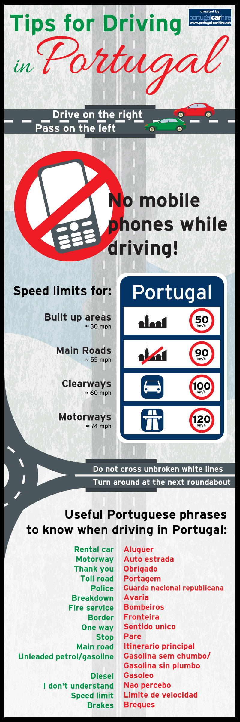 How to driving in Portugal