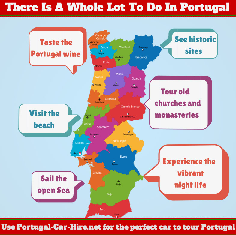 Portugal Car Hire Infographic